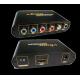 YPbPr - HDMI Converter