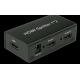 Répartiteur HDMI